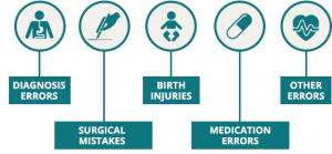 Malpractice Feature 3