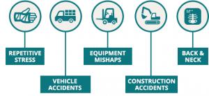 common accidents, work