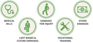 Work damages