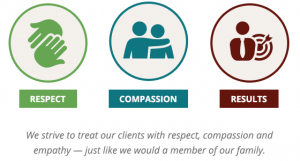 respect compassion results
